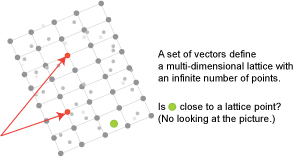 vector-lattice-encryption