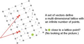 vector-lattice-encryption